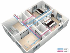 波克棋牌官方大厅换气机如何实现全热交换空气置换?